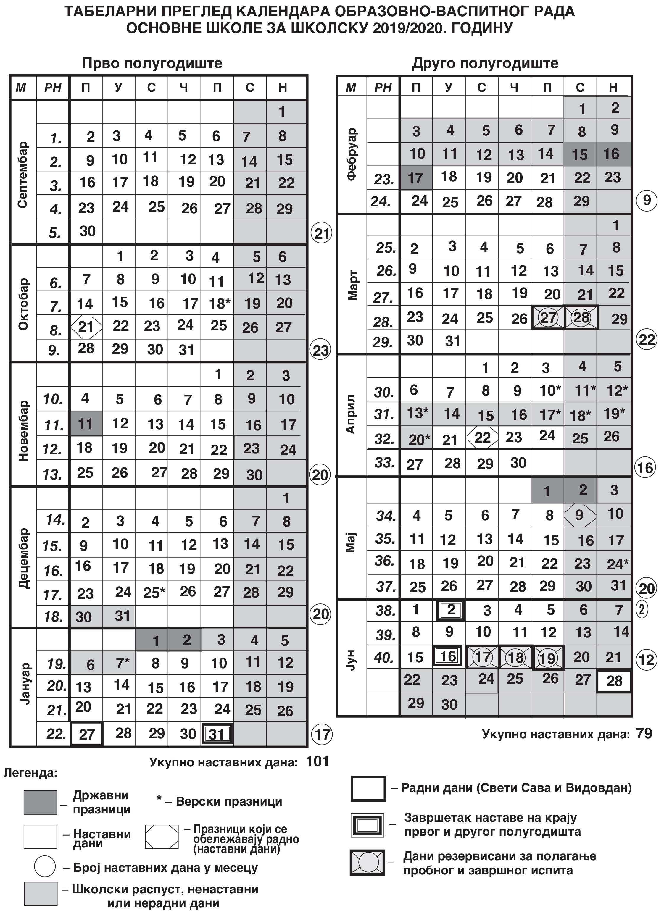 tabelarni pregled kalendara za oŠ rs 1920 17 04 19.cdr
